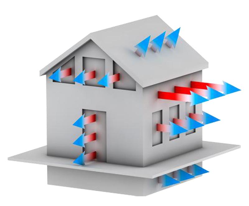 ενεργειακή θωράκιση 2 - Energy shielding of the house