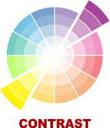 Contrast - The science of colour