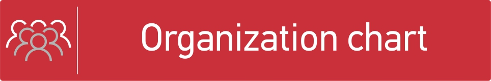 Organization chart - EXECUTIVES & HUMAN RESOURCES
